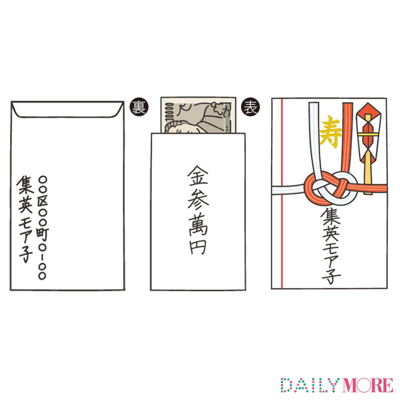 袋の表書きには氏名を毛筆か筆ペンで。中包みは、表に略式でない旧漢数字で金額を書き、裏に自分の住所と名前を。お札は表に肖像画がくるように。はい!  完璧ですね!
