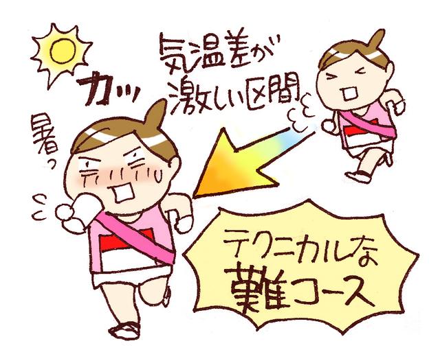 テレビ観戦を200%楽しめちゃう♪「箱根駅伝」全10区間 見どころタイムテーブル_7
