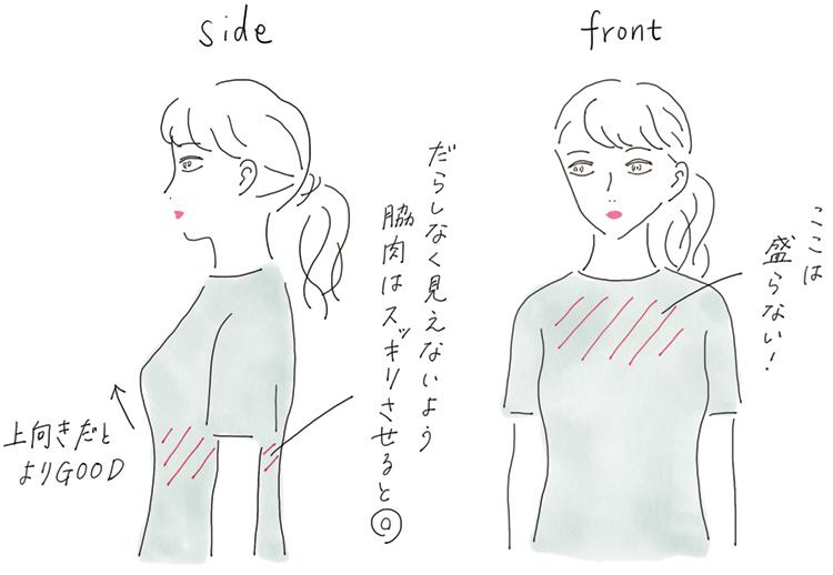 """内田理央が魅せる。今年のブラは""""服をキレイに見せる""""かどうかで選びましょう♡_2"""