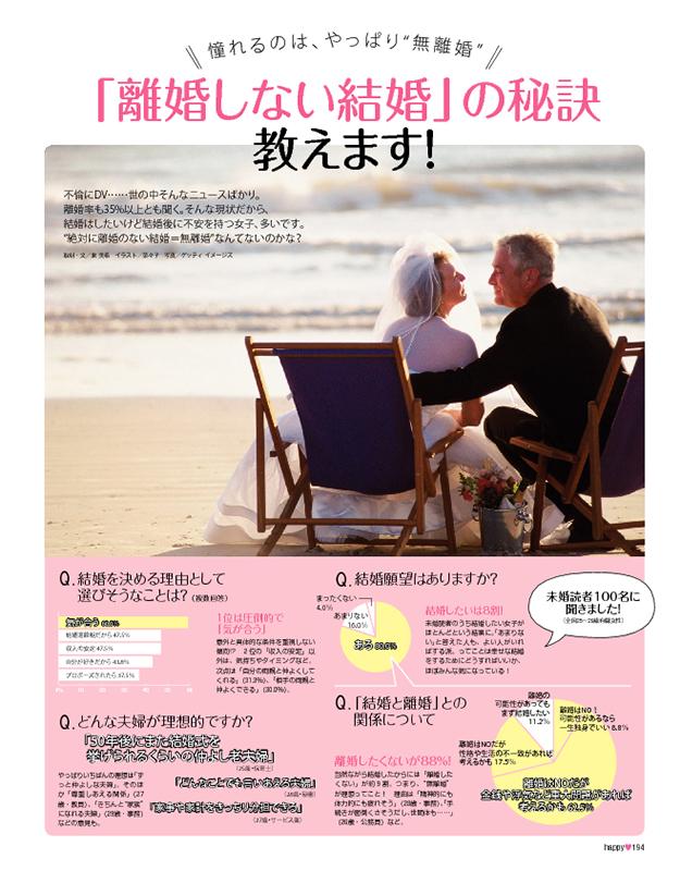 「離婚しない結婚」の秘訣教えます!(1)