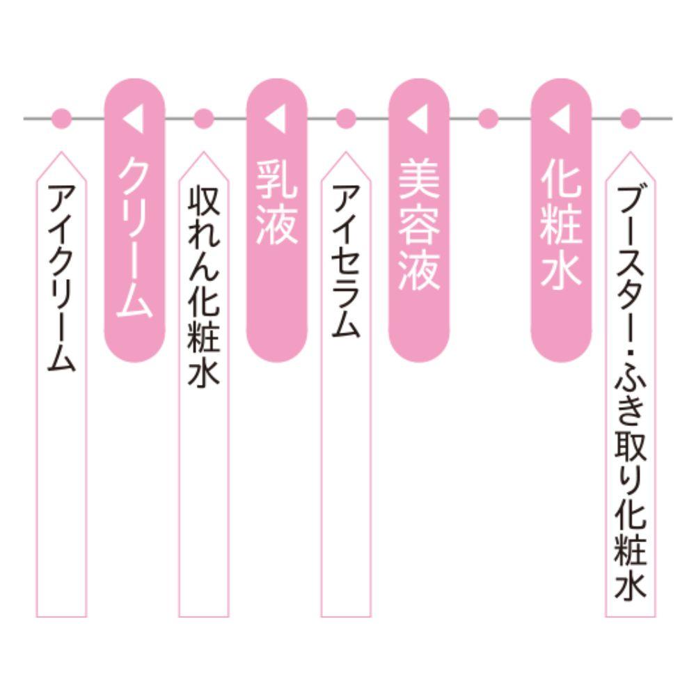 スキンケアの順番とおすすめアイテム特集 - 洗顔のやり方や化粧水の塗り方など、美プロ発のテクニックまとめ_2