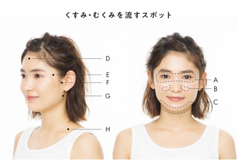 小顔マッサージ特集 - すぐにできる! むくみやたるみを解消してすっきり小顔を手に入れる方法_42