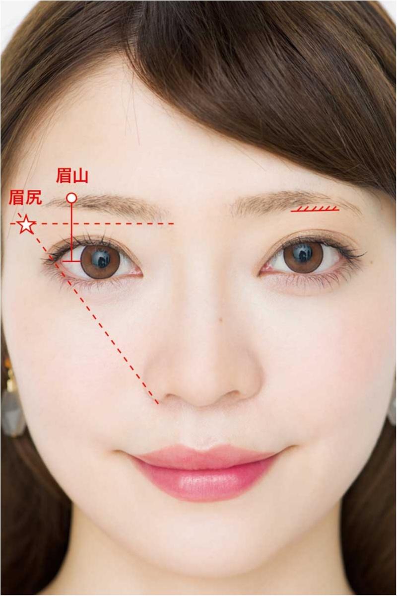 エラ張りの悩みを解消して小顔になれるテク - エラの張りがカバーできる前髪や眉メイク、セルフコルギ(マッサージ)など_7