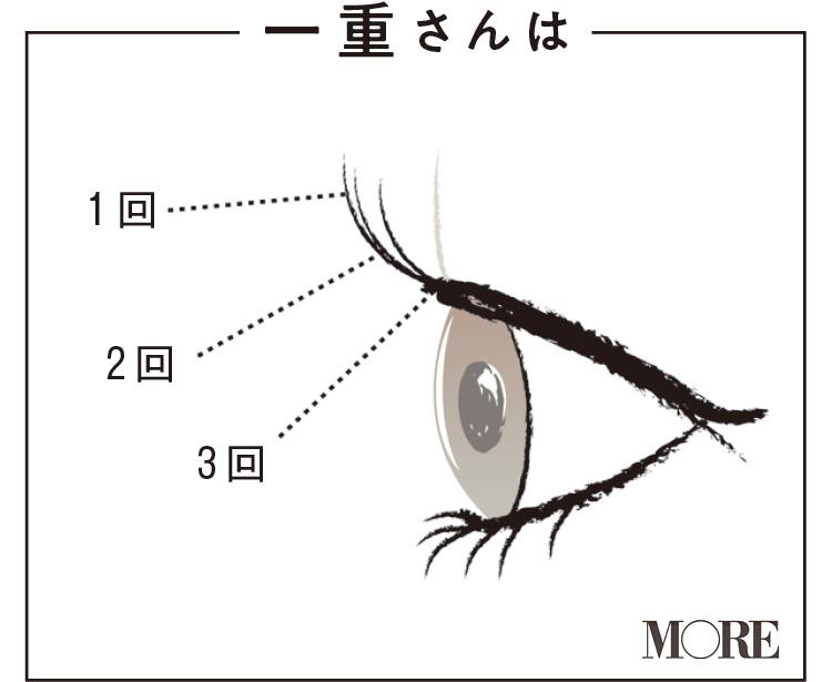 【世界一正しいビューラーの使い方】目の形や幅で選ぶ&一重・二重・奥二重別にやり方を伝授します!記事Photo Gallery_1_5