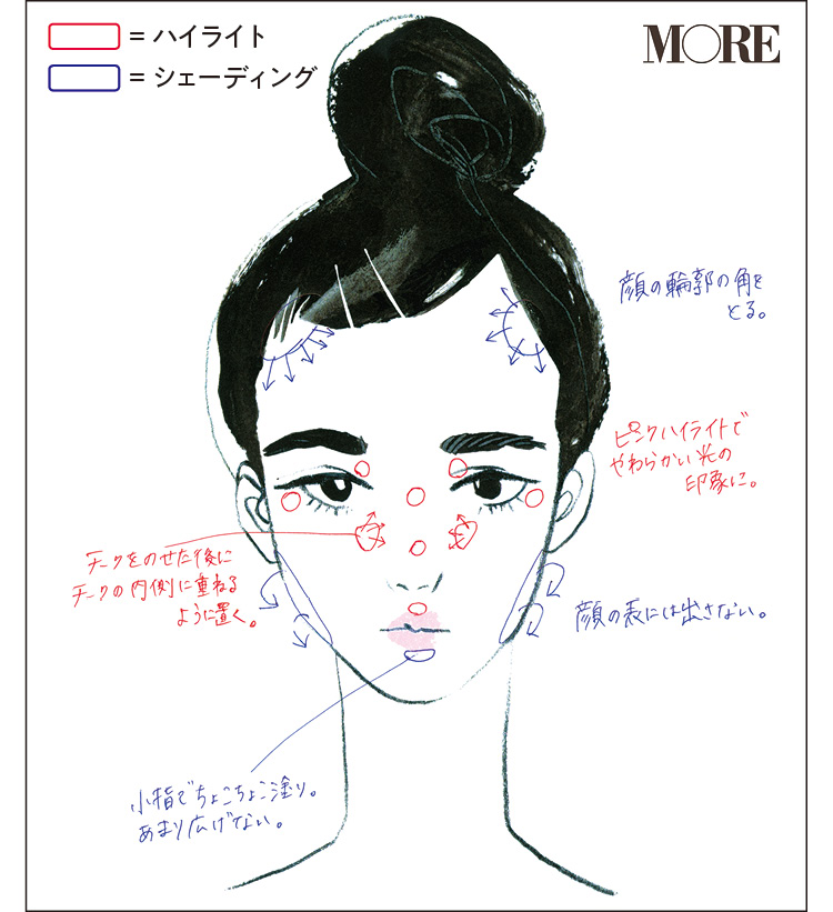 大人気ヘア&メイクpaku☆chanさんの「ハイライト&シェーディング、ここに入れてますMAP」で、ヘルシー小顔を手に入れよう♡ _1