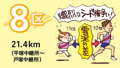 すべてがドラマだ!「箱根駅伝」全10区の見どころ【復路編】_4