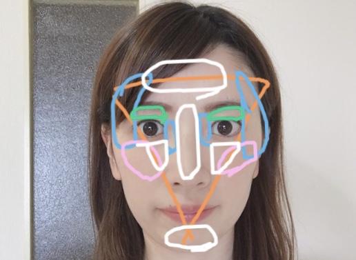 《小顔になれる!?》KATEのホワイトシェイピングパレットを使ってホワイト骨格メイクしてみました!_3