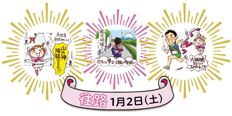 すべてがドラマだ!「箱根駅伝」全10区の見どころ【往路編】_1