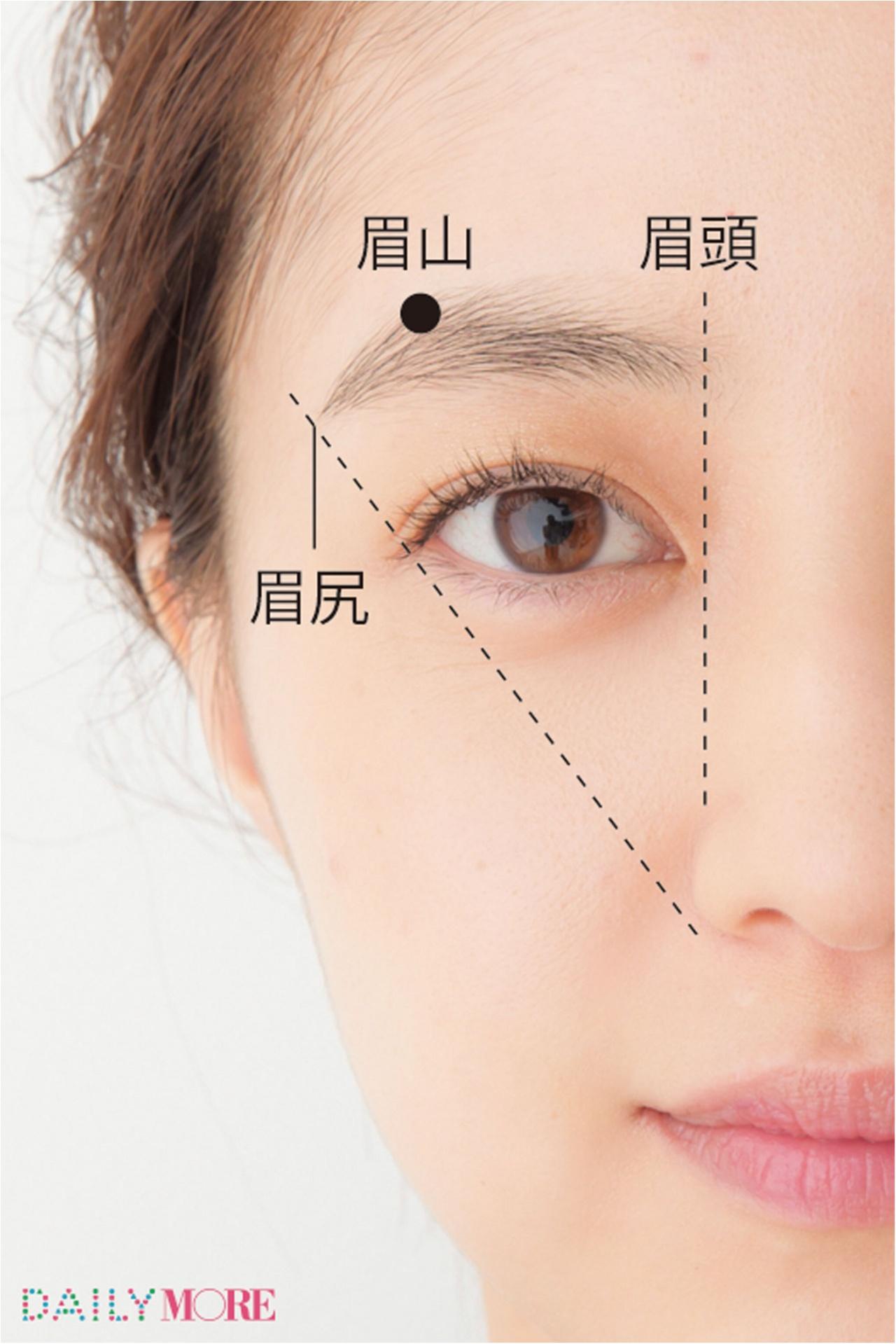 眉毛特集 - 世界一正しい眉の描き方 | アイブロウの描き方、メイクのプロセスやテクニックまとめ_21