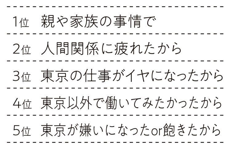 20代のUターン転職特集 - 新潟県長岡市・兵庫県神戸市へUターンした20代女性にインタビュー_9