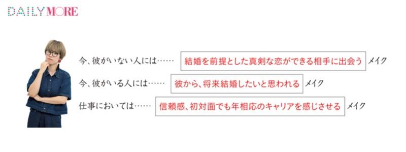 恋も仕事も〝本命感〟メイクで上手くいく♡ paku☆chanさん直伝「チャントメイク」丸わかりドリル_2