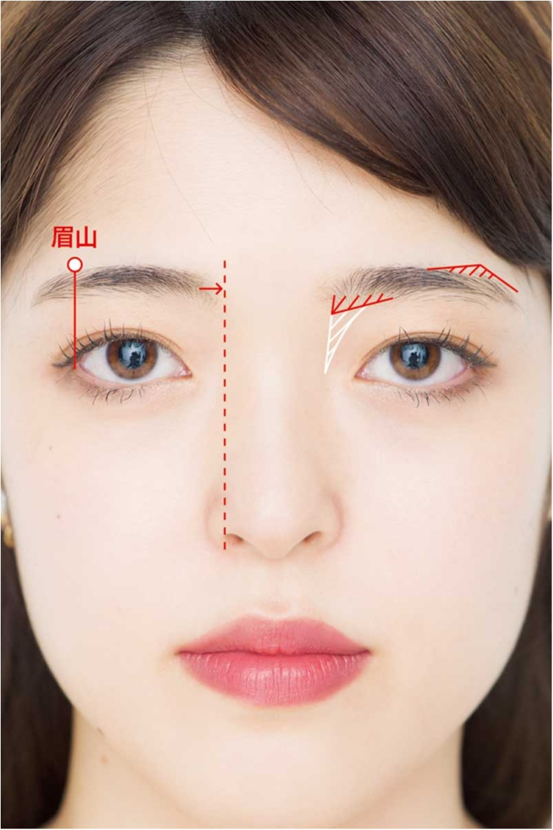 面長さんも遠心顔さんも、眉を変えるだけでOK!! お悩み解消「劇的小顔」テクニック♡_6_1