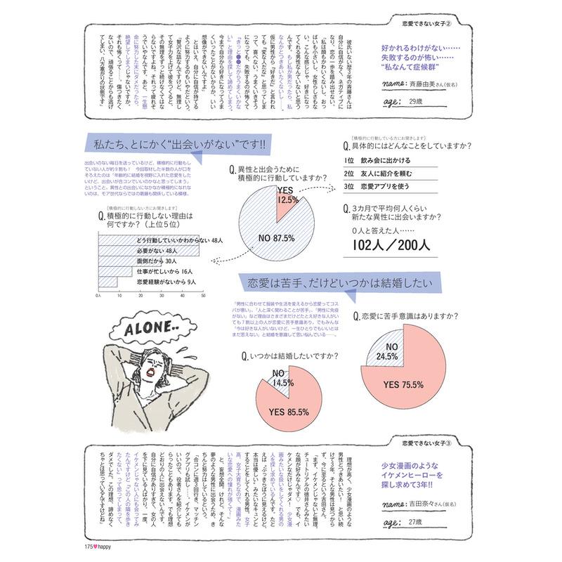 """""""恋ができない""""って変ですか?(2)"""