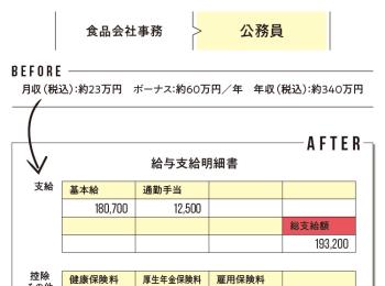 給与明細で見えてくる! 「転職のリアルBefore→After」 記事Photo Gallery